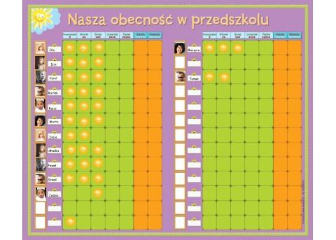 Magnetyczna tablica obecności dzieci w przedszkolu