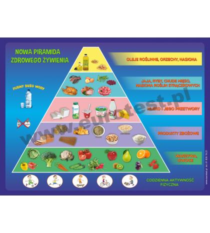 Nowa, magnetyczna piramida żywienia dla dzieci (80cm x 60cm)