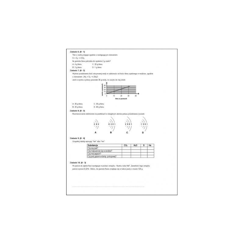 Unikalne Chemia - Generator testów - program do tworzenia testów do gimnazjum PD29