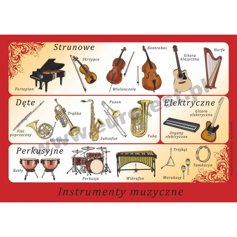 Instrumenty Muzyczne Zestaw Plansz Edukacyjnych Dla Przedszkoli